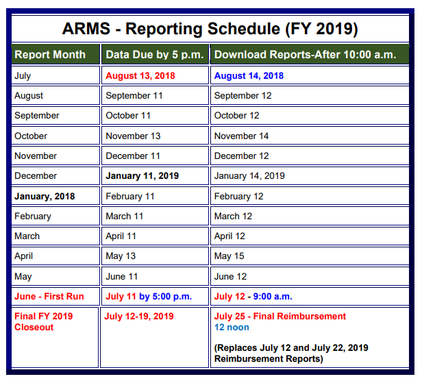 ARMS Schedule 2019